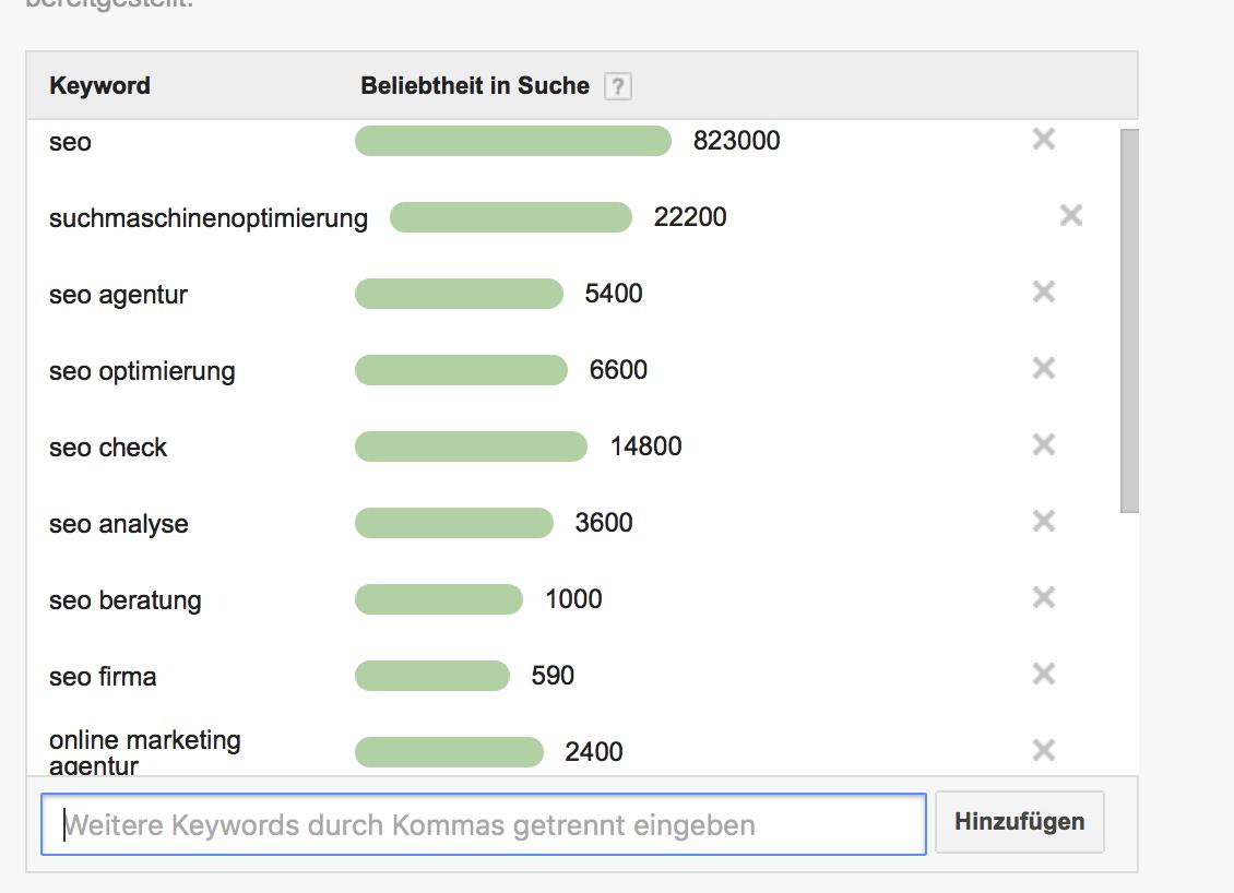 Beispiel für Keyword-Recherche für den Begriff SEO